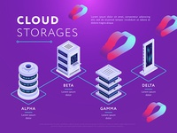 Cloud Storages
