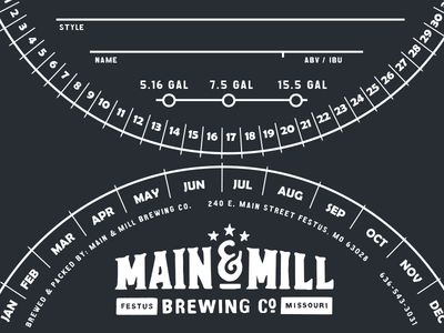 MMBC / Keg Collar brewpub round dates brewery keg collar