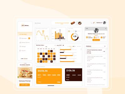 KYT Food Delivery Dashboard website design food delivery applciation dashboard ui design ui