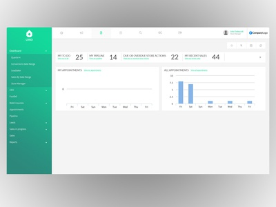 Dashboard Design 2