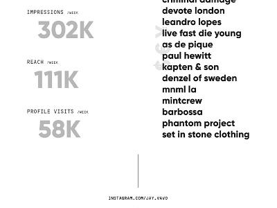 Influencer Media Kit  Instagram fear of god offwhite material austria indesign pdf print instagram ads facebook ads advertising advertisement ad impressions media kit social network social media instagram influencer marketing influencer influence