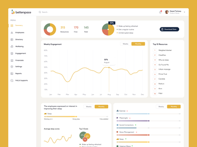 Summary Page Re-Design finance employee engagement employee hrm crm clean webapp ux ui dashboard summery