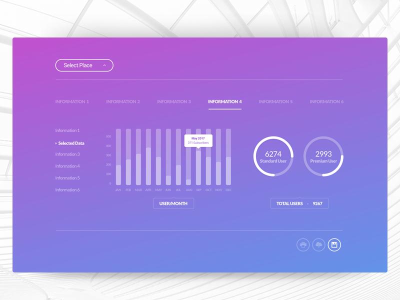 Dashboard Stats web interface infographic chart stats ui dashboard