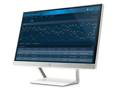 Enterprise Information Management Software enterprise software analytics