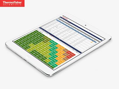 Thermo Fisher Scientific app design mobile design