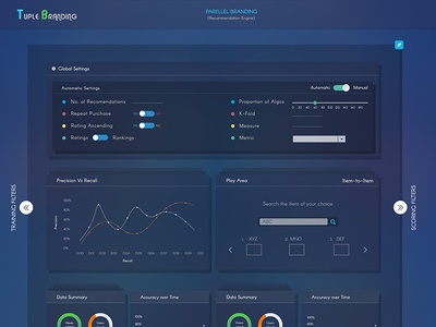 Tuple Branding Dashboard welcome player dribbble new debut dashboards ux website interface design creative colorful