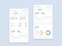 The app for business intelligence system – v.1