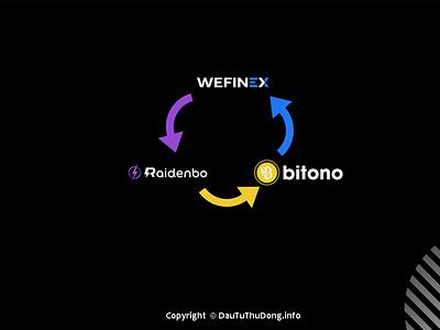 RaidenBO - Wefinex - Bitono daututhudong raidenbo bitono wefinex đầu tư thụ động