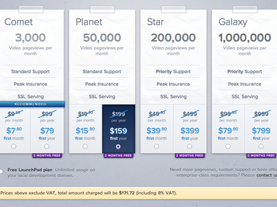 Sublimevideo Plans sublimevideo pricing table plans player html5 video