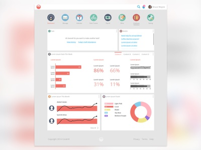 Funky Dashboard Theme chart colorful cute funky theme dashboard human resource hr coralhr