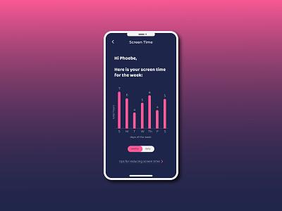 Analytics Chart 018 screen time screen analytics chart chart graph analytics cute ui mobile app minimal illustrator illustration design dailyuichallenge dailyui
