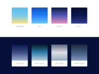 Weather Gradients