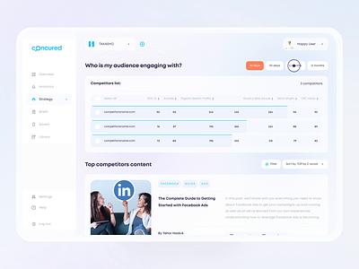 AI Web Dashboard | Concured minima clean interaction figma interface card button chart app web web design vector branding illustration dashboard animation design 3d ux ui