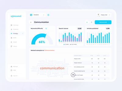 AI Web Dashboard - Analytics Part   Concured figma vector light flat icon motion graphics button analytics chart minimal clean web design web branding illustration dashboard animation design ux ui