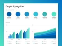 Graph Styleguide