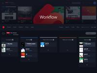 Symu Workflow