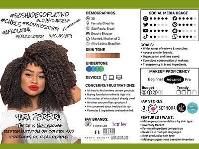 Makeup app User Personas 2/4 design for everyone user persona design ux user interface design user profile user persona