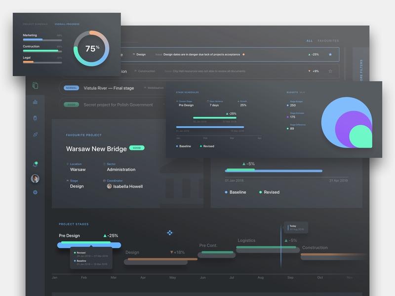 Reports dark dashboard