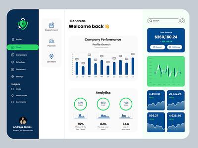 Metis Dashboard Design panel managment analytics data dashboard app graph chart web app clean ux uiux ui finance app interface dashboard admin design unique minimal modern