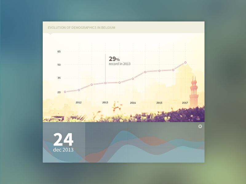Chart Widget (with PSD) chart graph widget ui belgium psd dashboard