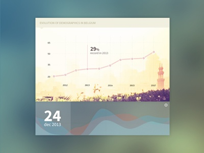 Chart Widget (with PSD)
