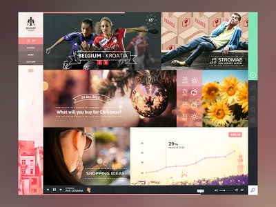 Belgium Today app ui belgium climacons dashboard app chart graph music football player