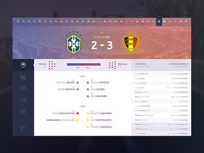 World Cup 2014 football app football game ui timeline flat calendar widget schedule belgium brazil sport minimal