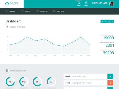 Autostore Dashboard UI metro modern ui ui dashboard clean flat stats data layout minimal webdesign