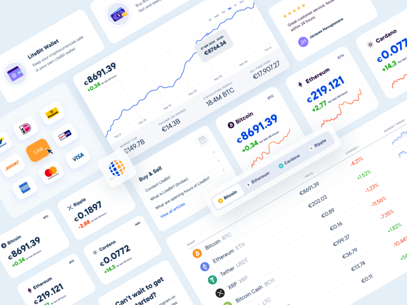 The Safe and Simple Way to Buy Crypto web application stats user experience user interface typogaphy wallet ripple ethereum bitcoin white product design landing page clean website charts cryptocurrency crypto uxdesign uidesign dashboad