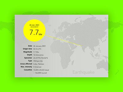 Map india earthquake app geography geo location 029 dailyui data map