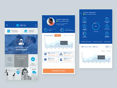 Banking App statistics finance chart blue clean bank app dashboard bankui ui