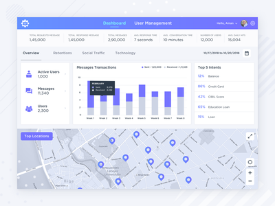 Dashboard neat clean blue keywords analytics chart analytics managment maps user inteface design app users chatbot