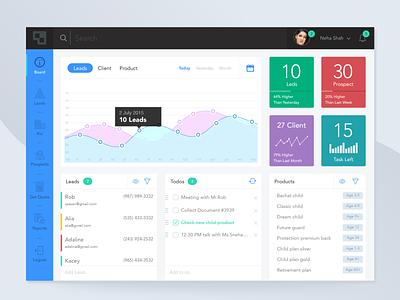 Insurance Dashboard product leads todo list chart statistics agent app ipad application dashboard design insurance app