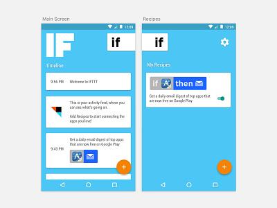 IFTTT Concept ifttt android
