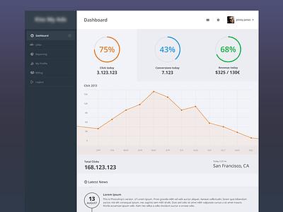Application Dashboard dashboard ui mobile application nav aside graph chart news app