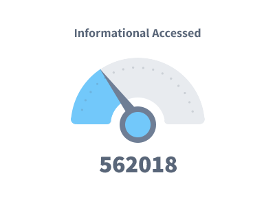 informational accessed by jawad s dribbble dribbble