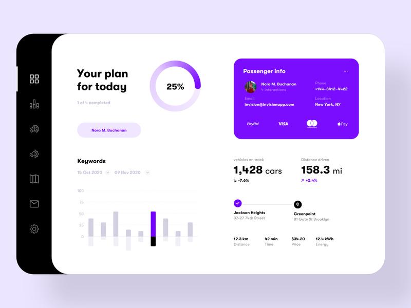Dashboard payments high contrast dark clean dashboard web app design illustration branding logo website ux ui