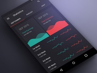 Statistics Page in Material Design