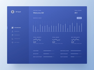 Dashboard 1 copy11