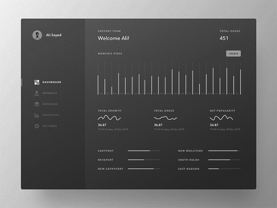 Conceptual Dashboard UI (dark) - Analytics dark analytics bars chart dashboard graph line statstics data ui ux app