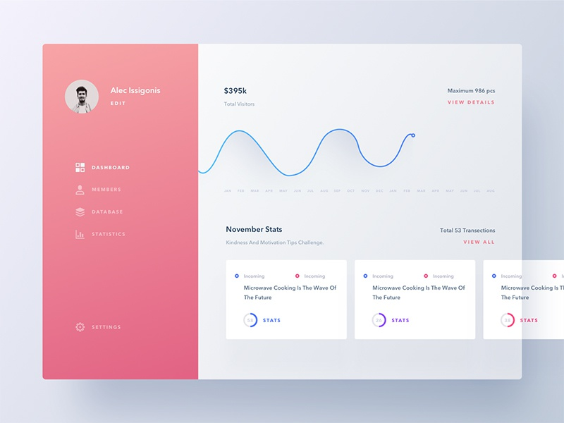 Conceptual Dashboard UI by Ali Sayed