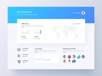 Dashboard UI | Colorful Concept