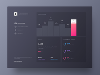 Dashboard UI | Dark & Minimal