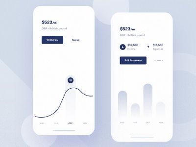 Finance & Banking App design craft human 2019 2020 trend google apple microsoft iphone x pixel dark  data  interface account  banking  bitcoin hybrid mobile phone material  money ios interaction  ios  loan animation  chat  credit statistics  ui  ux app  bank  card expense income statistics finance banking transection