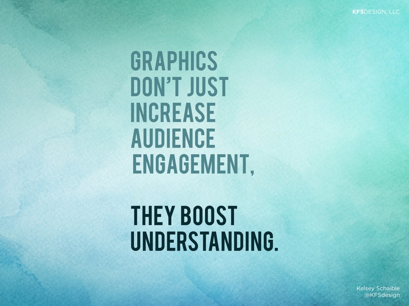 LinkedIn Carousel | Graphics Boost Understanding infographic infographic design content strategy data visualization brand identity guide branding agency brand identity brand design design business concept consumer branding graphic design branding