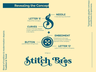 Stitch Bros Concept letter s letter button button design buttons needle stitch bros stitching clothing brand clothing design blue yellow illustration branding graphic design dribble brand design behance