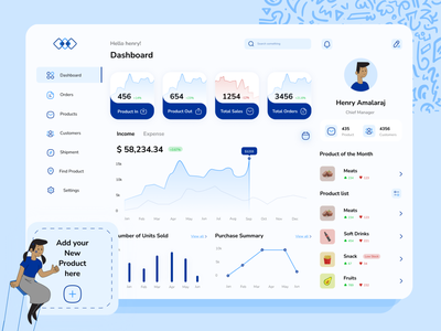 Store Inventory Dashboard UI liker dailyui interface simple productdesign uiux ux minimal dribbble figma design ui clean challenge storeinventory dashboard