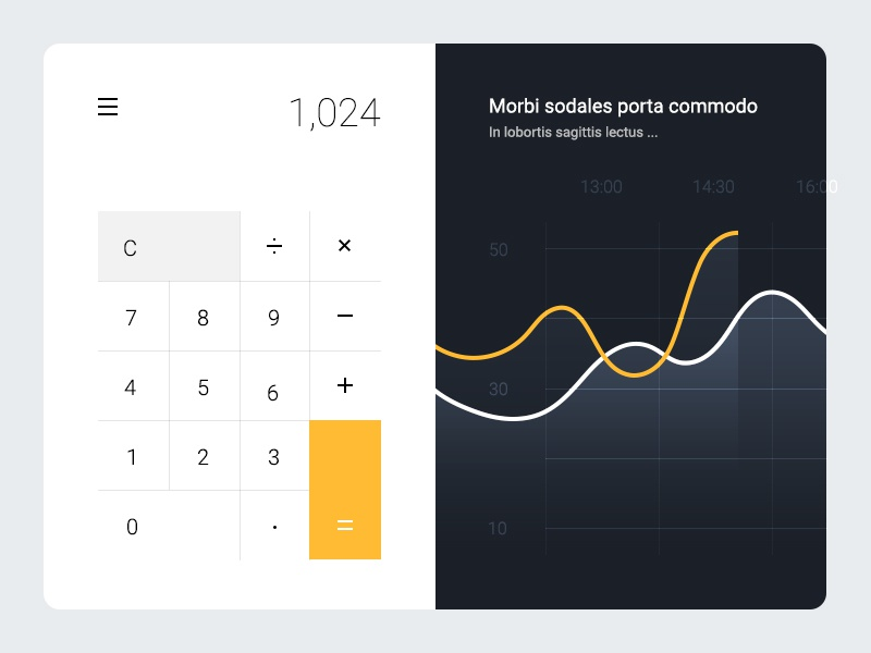 Calculator ui simple graph chart calculator