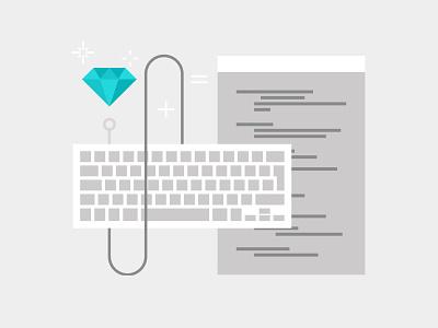 A WordPress Gutenberg Inspired Toggle Customizer Control clean toggle api customize wordpress gutenberg