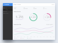 Squeezer Dashboard UI